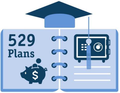 赴美生子:为美籍宝宝的未来学费着想,请关注529计划
