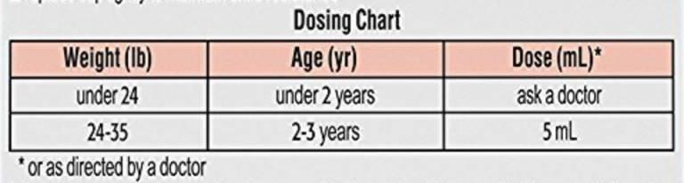 美国儿童感冒发烧是怎样用药的